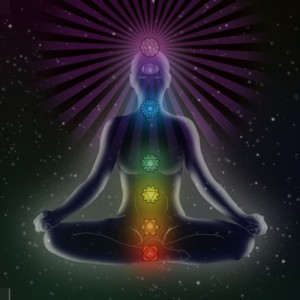 The traditional image of the chakras